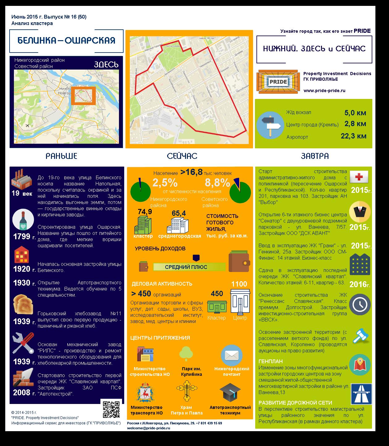 ННЗиС Белинка-Ошарская 1