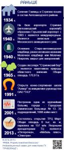 ННЗиС_Стригино1