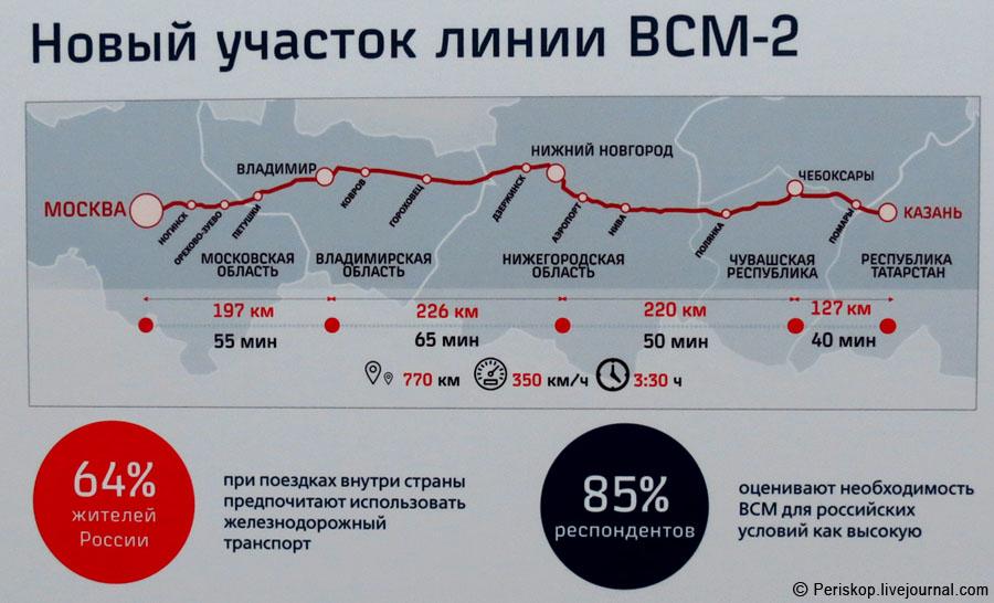 Карта ВСМ